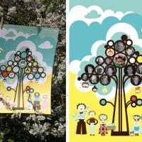 Snyggt Släktträd från Isak